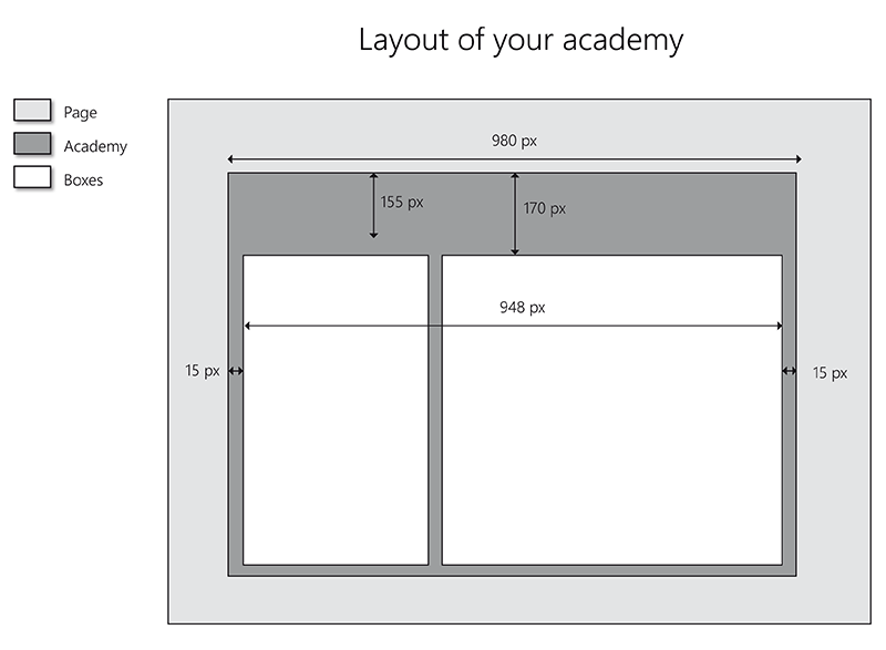 Tutorial style your academy